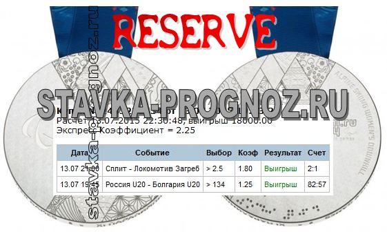 прогноз матча по баскетболу Венгрия U20 - Беларусь U20 - фото 6
