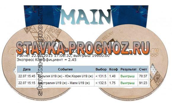 прогноз матча по баскетболу Венгрия U20 - Беларусь U20 img-1