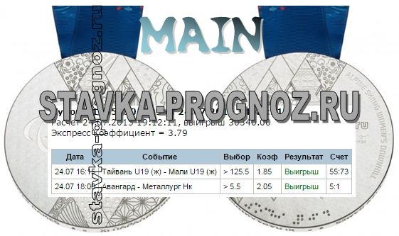 прогноз матча по баскетболу Греция U20 - Болгария U20